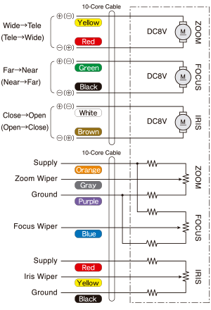 Wiring Diagram M P on Hd Wiring Diagrams